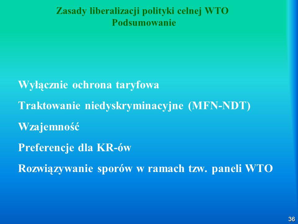 Zasady liberalizacji polityki celnej WTO Podsumowanie