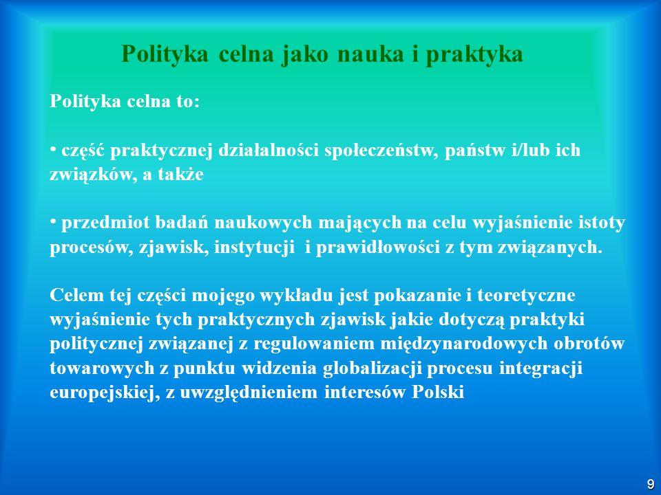 Polityka celna jako nauka i praktyka