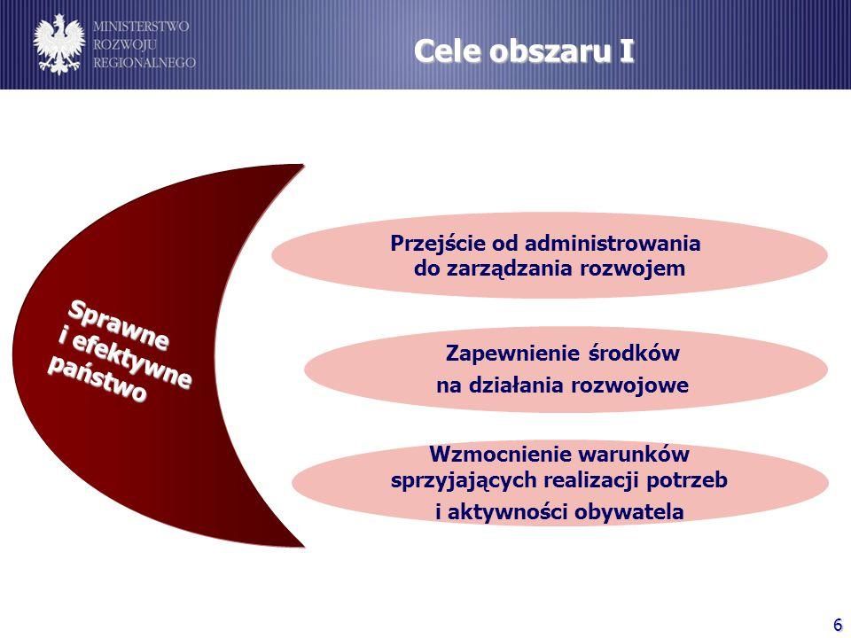 Przejście od administrowania do zarządzania rozwojem