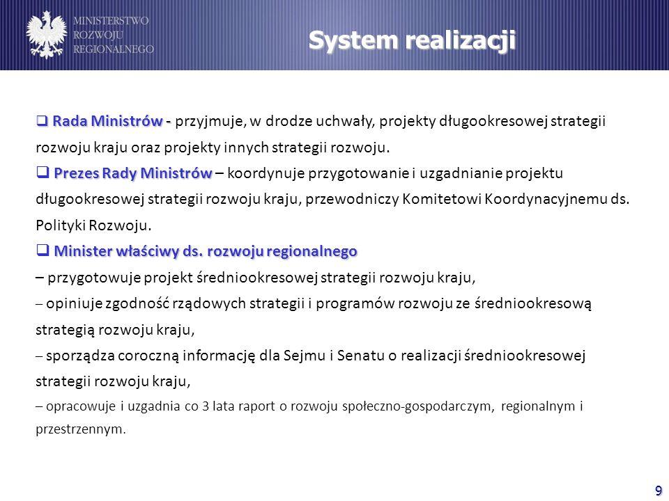 System realizacji