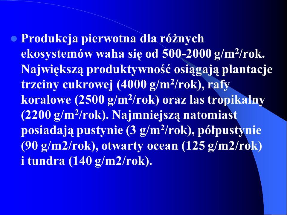 Produkcja pierwotna dla różnych ekosystemów waha się od 500-2000 g/m2/rok.