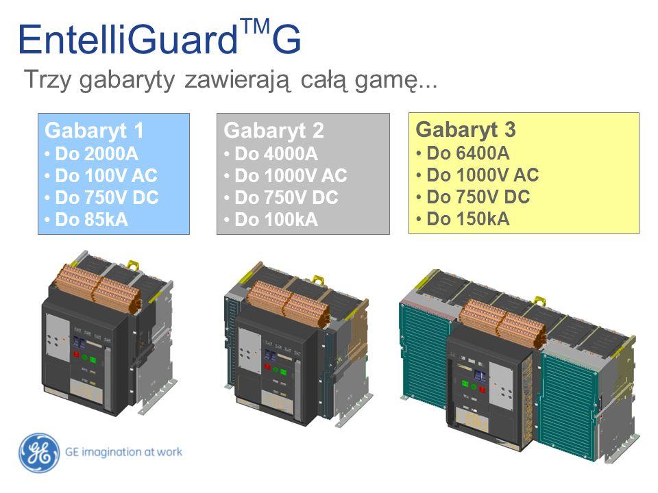 EntelliGuardTMG Trzy gabaryty zawierają całą gamę... Gabaryt 1