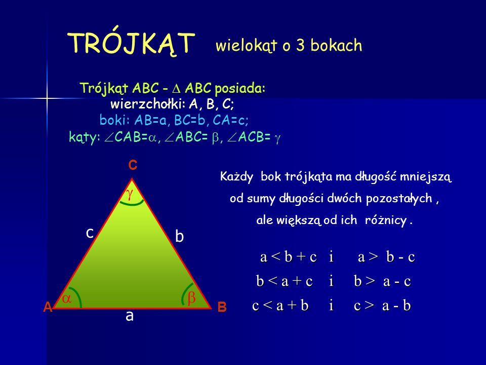 TRÓJKĄT wielokąt o 3 bokach a b g c a < b + c i a > b - c
