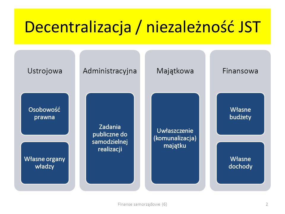 Decentralizacja / niezależność JST