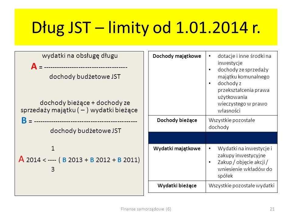 Dług JST – limity od 1.01.2014 r. wydatki na obsługę długu. A = --------------------------------------