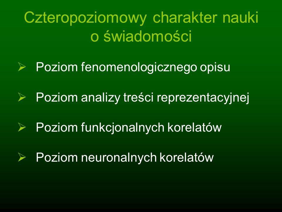 Czteropoziomowy charakter nauki o świadomości