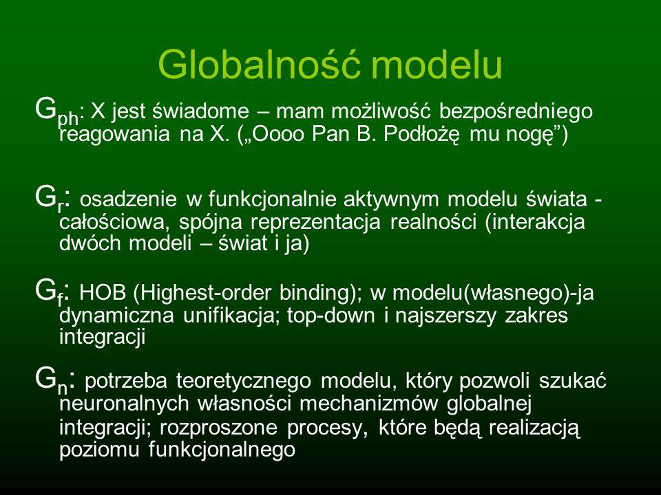 """Globalność modeluGph: X jest świadome – mam możliwość bezpośredniego reagowania na X. (""""Oooo Pan B. Podłożę mu nogę )"""