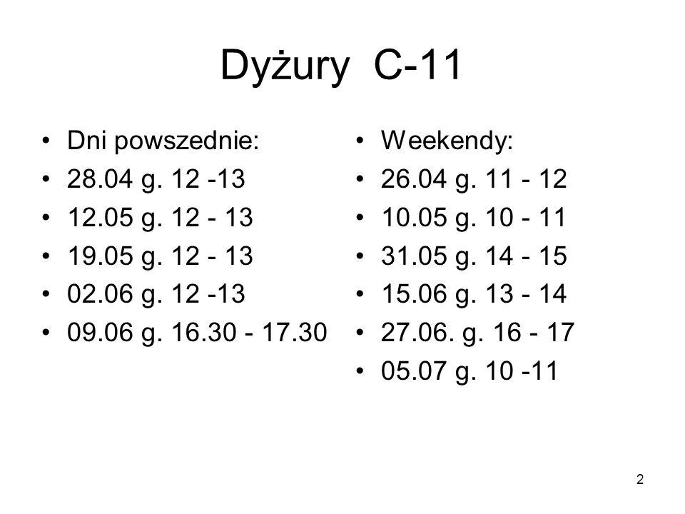Dyżury C-11 Dni powszednie: 28.04 g. 12 -13 12.05 g. 12 - 13