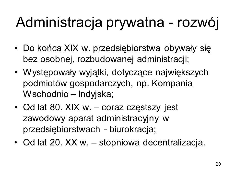 Administracja prywatna - rozwój