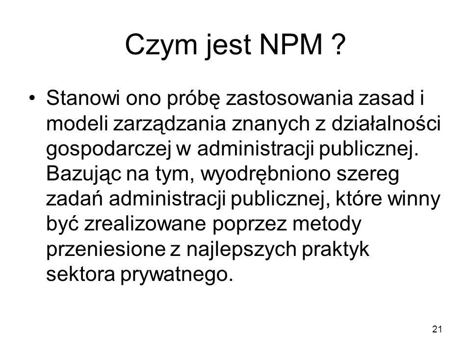 Czym jest NPM