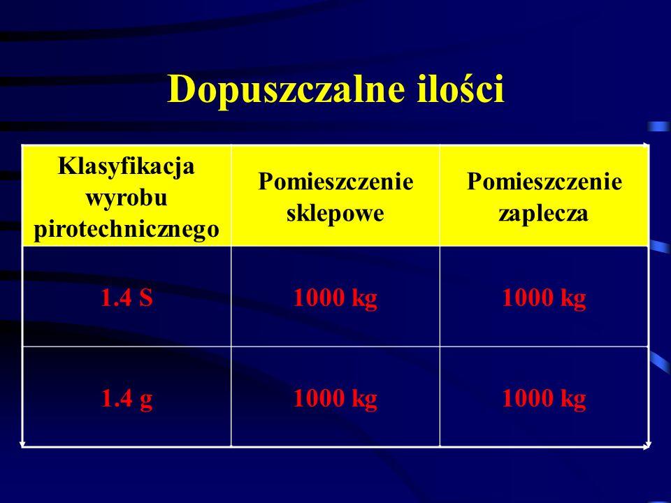 Dopuszczalne ilości Klasyfikacja wyrobu pirotechnicznego