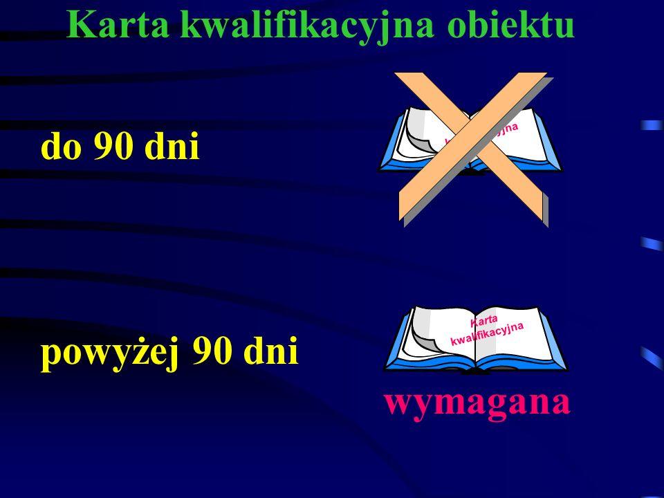 Karta kwalifikacyjna obiektu