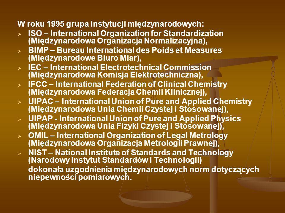 W roku 1995 grupa instytucji międzynarodowych: