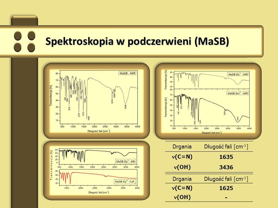 Spektroskopia w podczerwieni (MaSB)