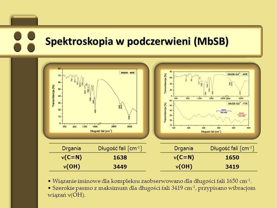 Spektroskopia w podczerwieni (MbSB)