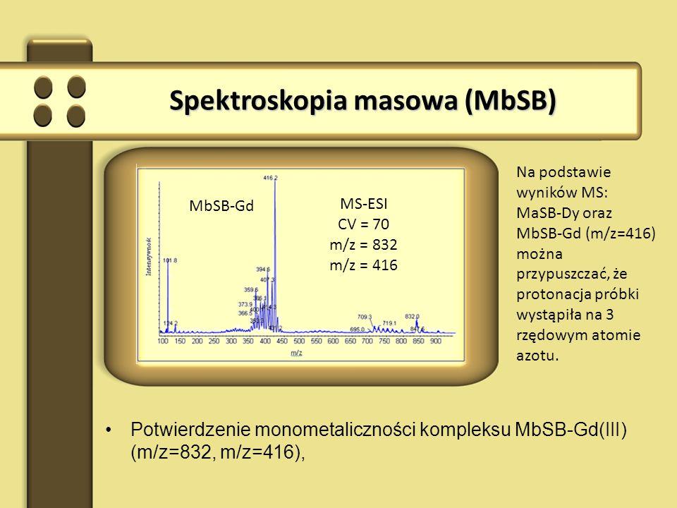 Spektroskopia masowa (MbSB)