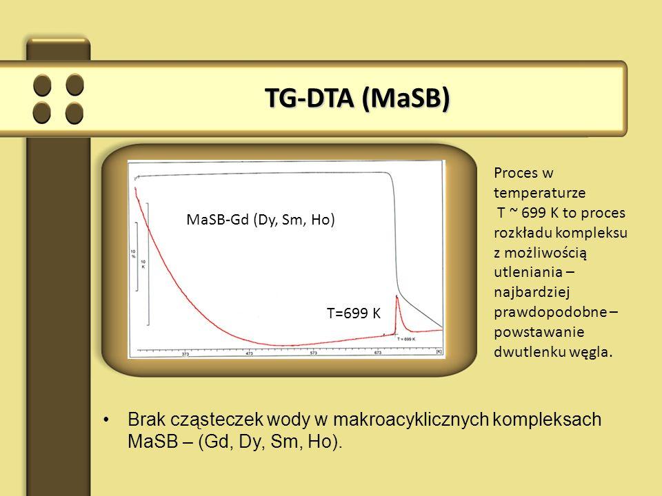 TG-DTA (MaSB)