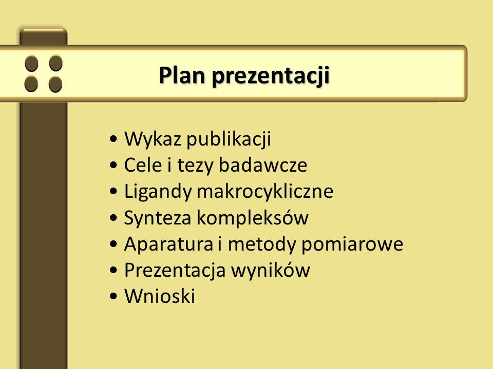 Plan prezentacji Wykaz publikacji Cele i tezy badawcze