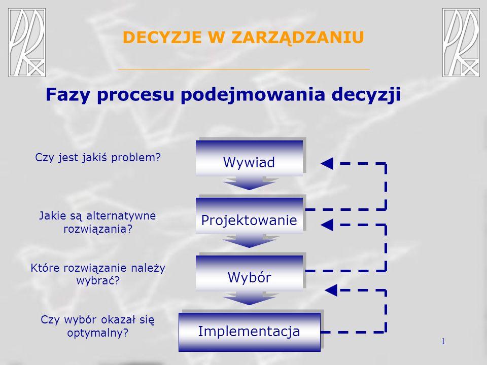 Fazy procesu podejmowania decyzji
