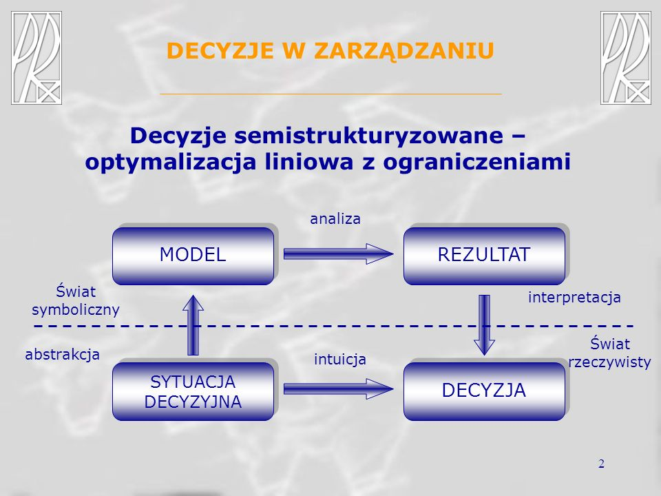 Decyzje semistrukturyzowane – optymalizacja liniowa z ograniczeniami