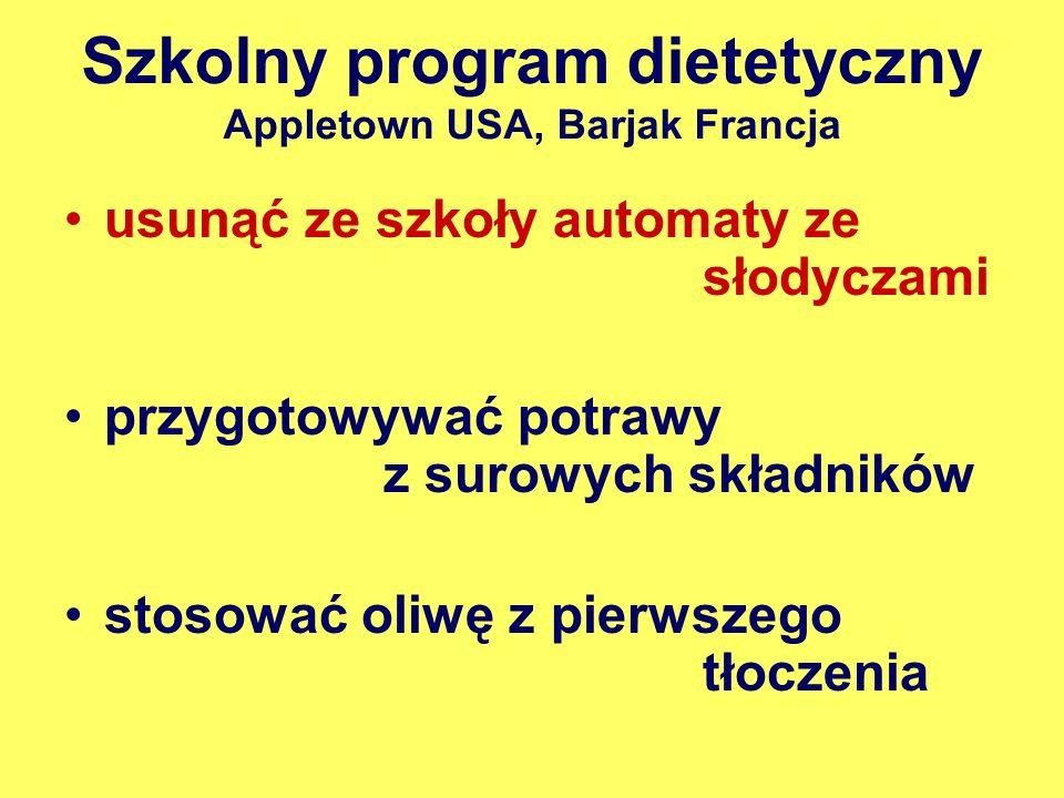 Szkolny program dietetyczny Appletown USA, Barjak Francja