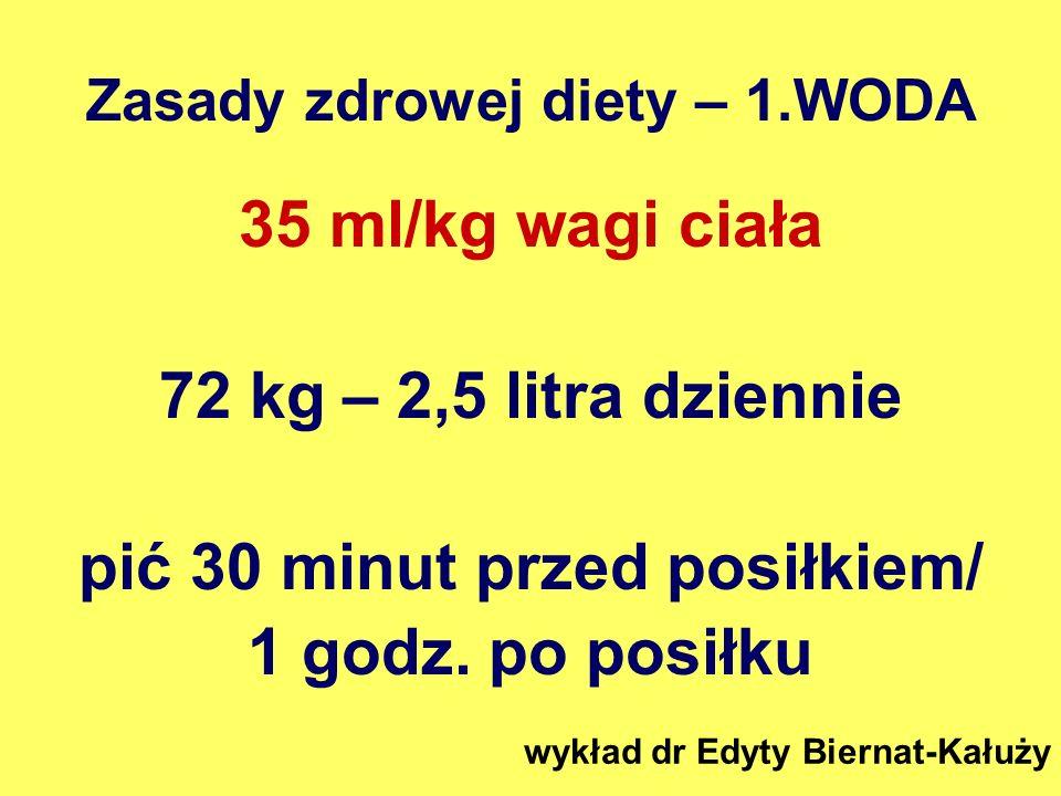 Zasady zdrowej diety – 1.WODA
