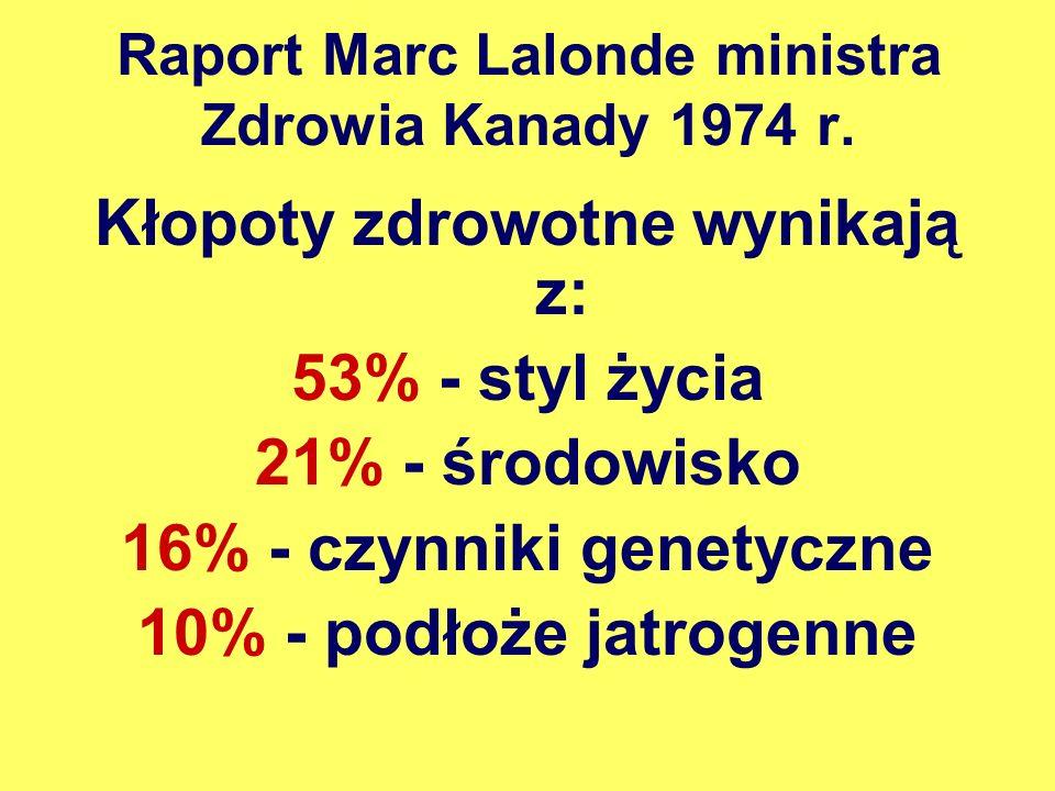 Raport Marc Lalonde ministra Zdrowia Kanady 1974 r.