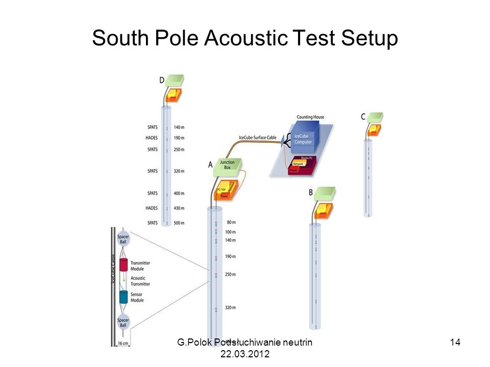 South Pole Acoustic Test Setup