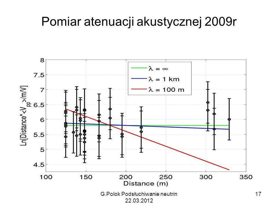 Pomiar atenuacji akustycznej 2009r