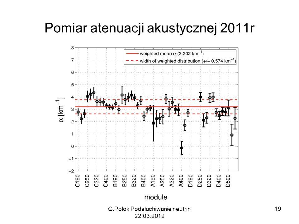 Pomiar atenuacji akustycznej 2011r