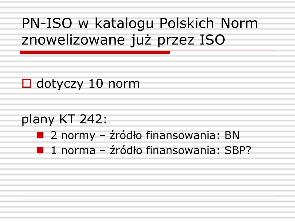 PN-ISO w katalogu Polskich Norm znowelizowane już przez ISO