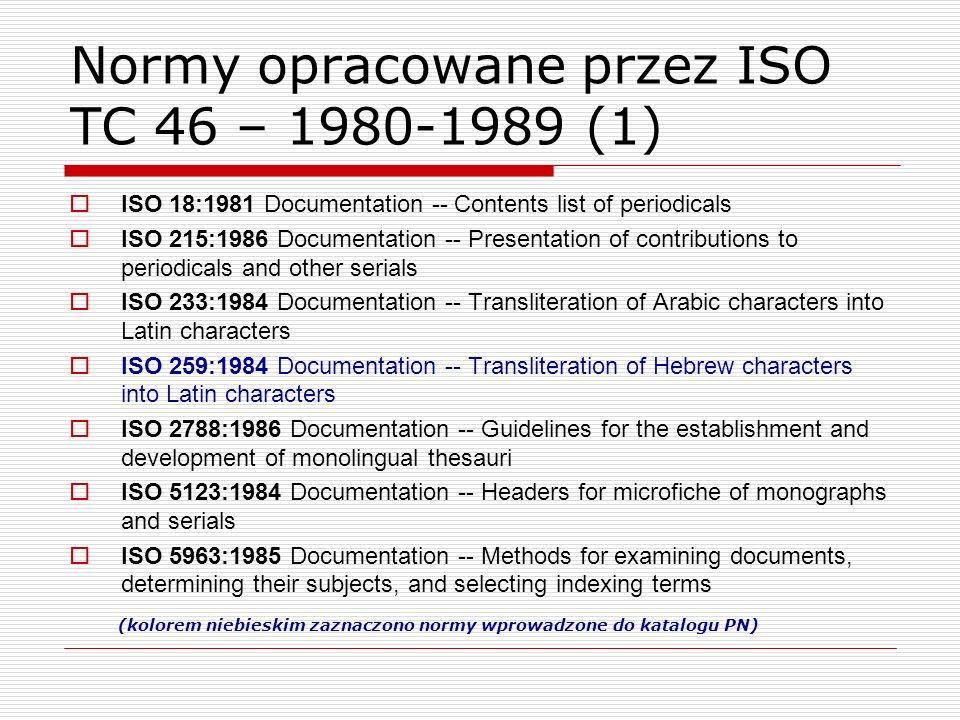 Normy opracowane przez ISO TC 46 – 1980-1989 (1)