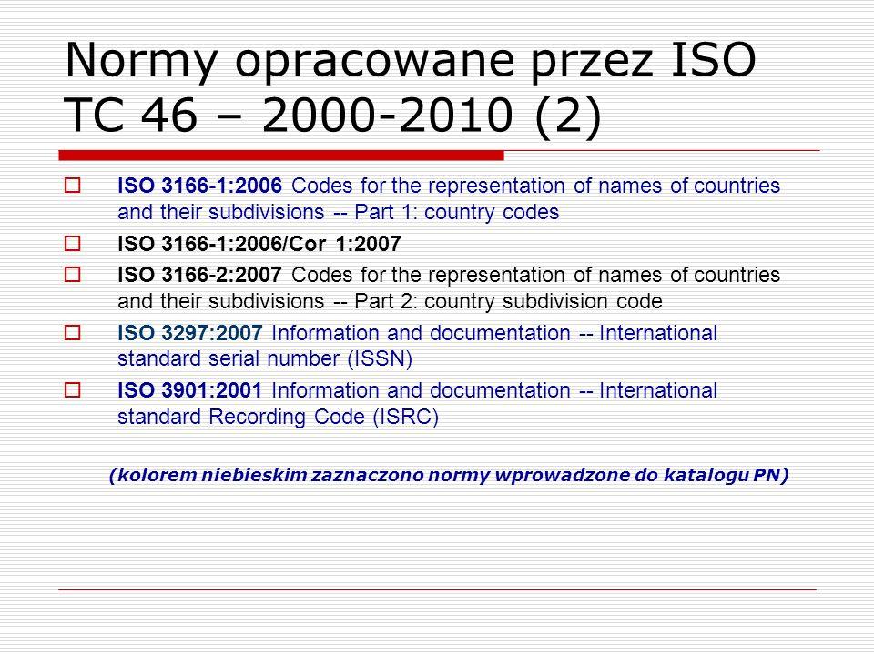 Normy opracowane przez ISO TC 46 – 2000-2010 (2)