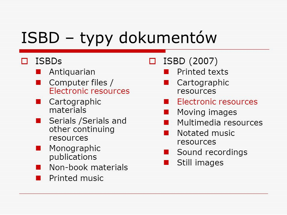 ISBD – typy dokumentów ISBDs ISBD (2007) Antiquarian