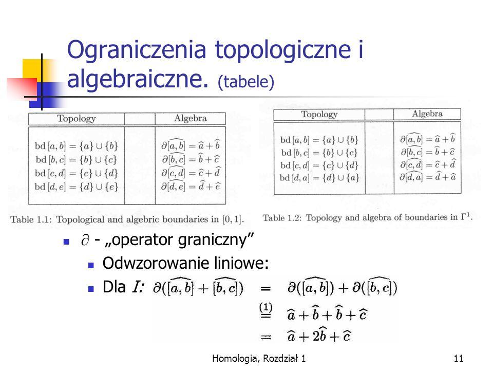 Ograniczenia topologiczne i algebraiczne. (tabele)