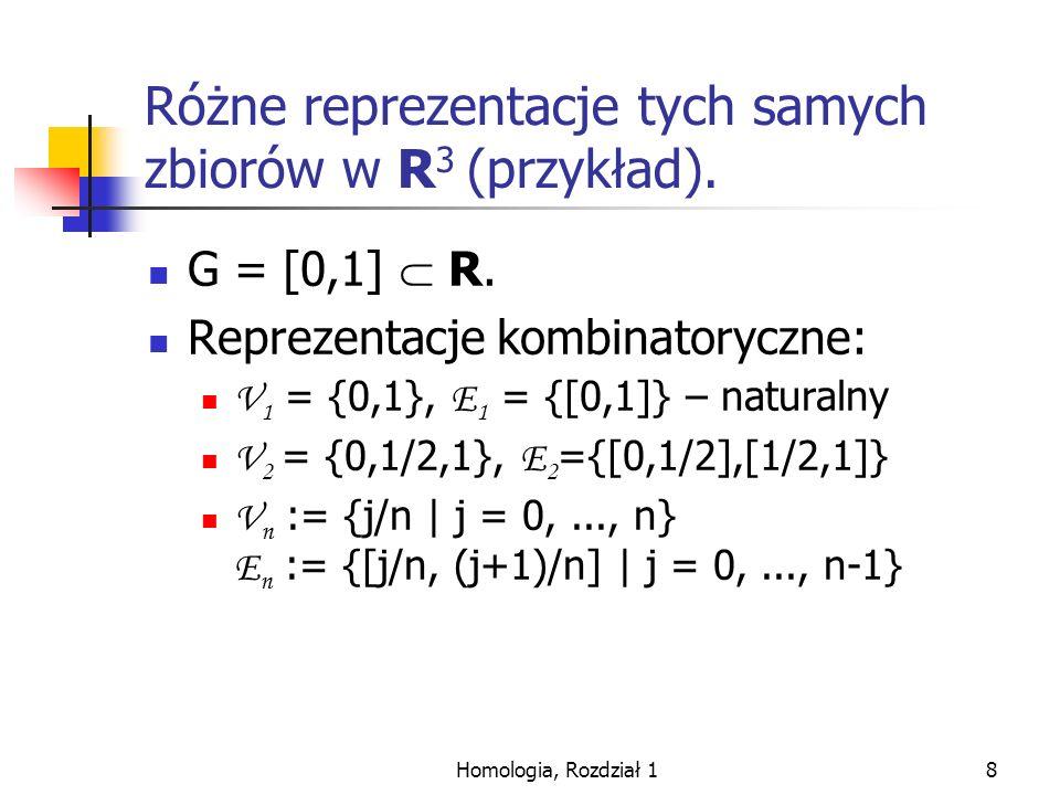Różne reprezentacje tych samych zbiorów w R3 (przykład).