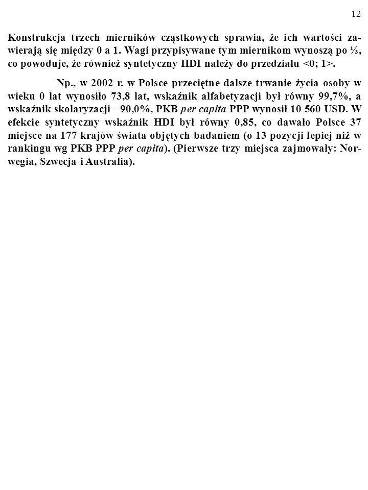 Konstrukcja trzech mierników cząstkowych sprawia, że ich wartości za-wierają się między 0 a 1. Wagi przypisywane tym miernikom wynoszą po ⅓, co powoduje, że również syntetyczny HDI należy do przedziału <0; 1>.
