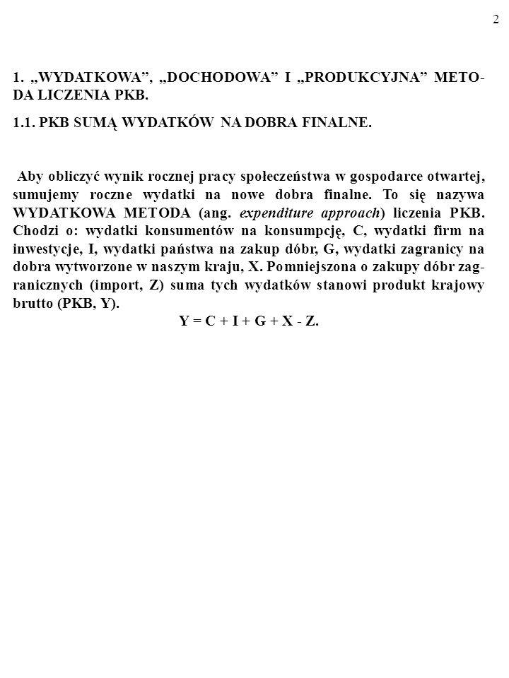 """1. """"WYDATKOWA , """"DOCHODOWA I """"PRODUKCYJNA METO-DA LICZENIA PKB."""
