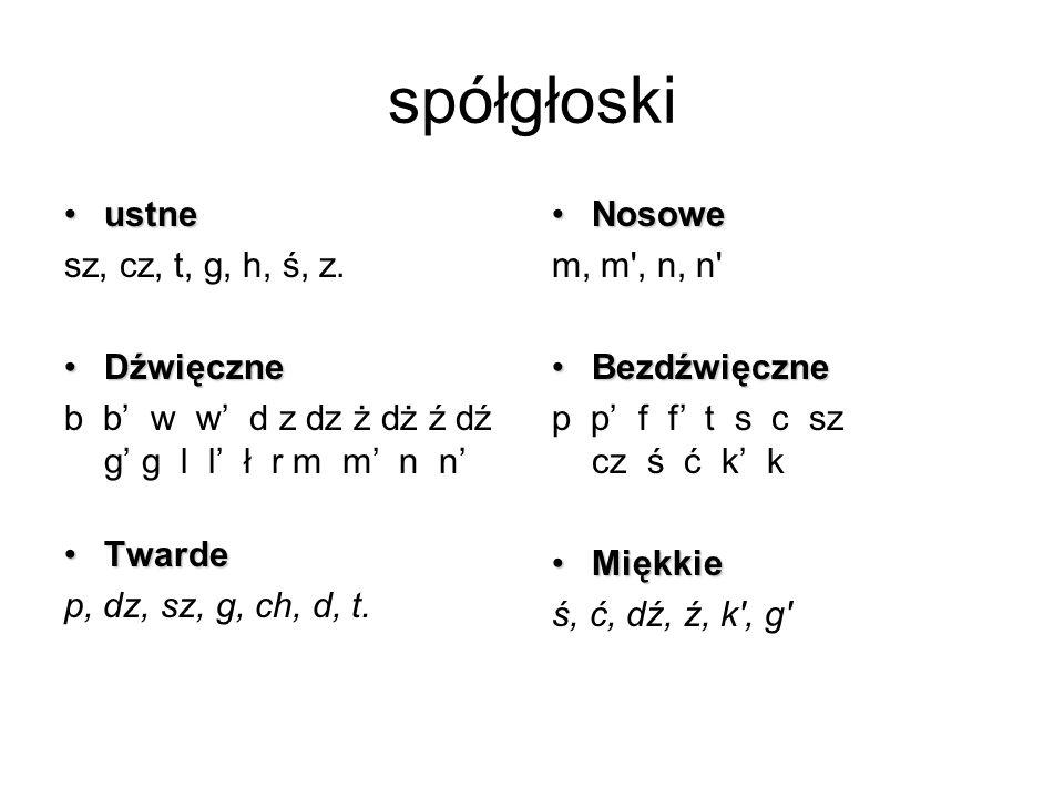 spółgłoski ustne sz, cz, t, g, h, ś, z. Dźwięczne