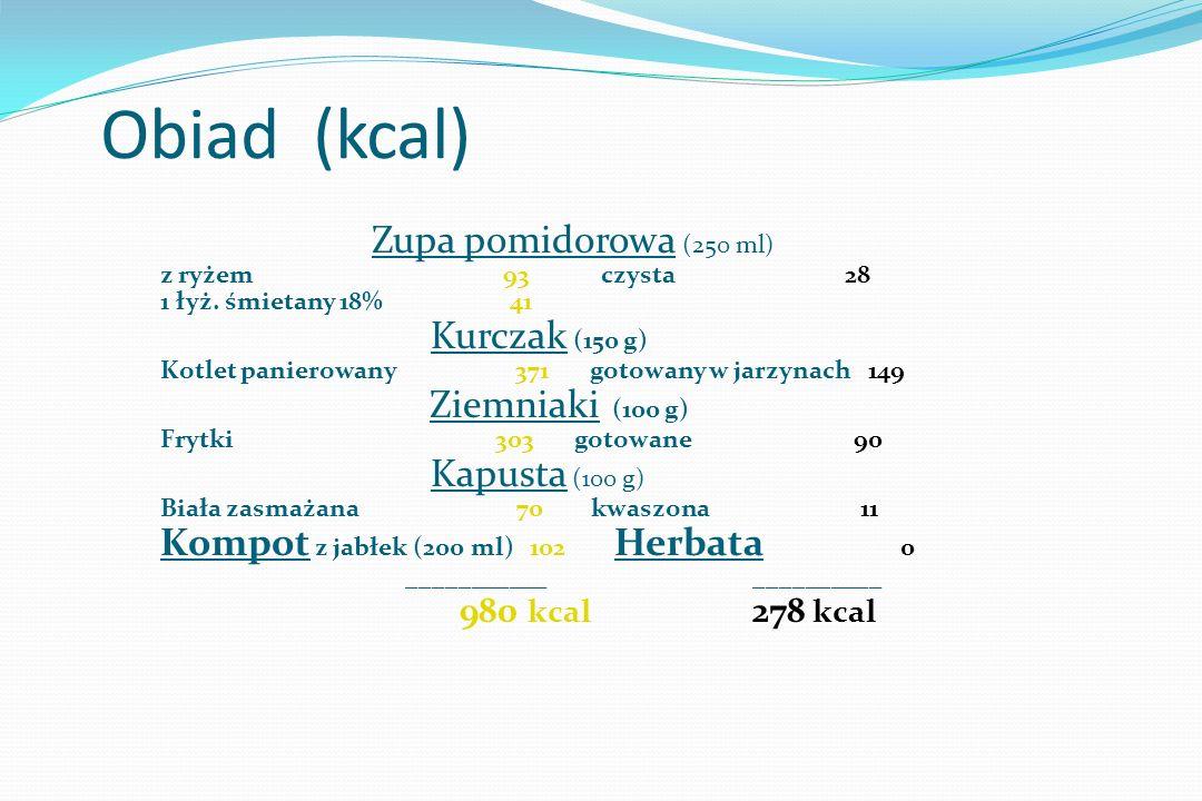 Obiad (kcal) Zupa pomidorowa (250 ml) Kurczak (150 g)