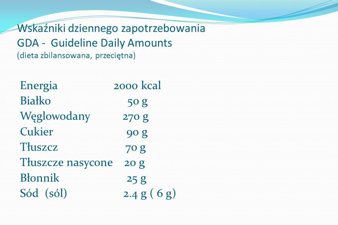Wskaźniki dziennego zapotrzebowania GDA - Guideline Daily Amounts (dieta zbilansowana, przeciętna)