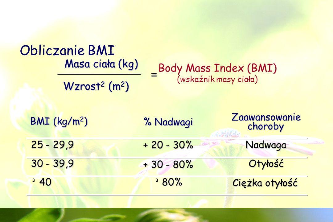 Obliczanie BMI Masa ciała (kg) Body Mass Index (BMI) = Wzrost2 (m2)