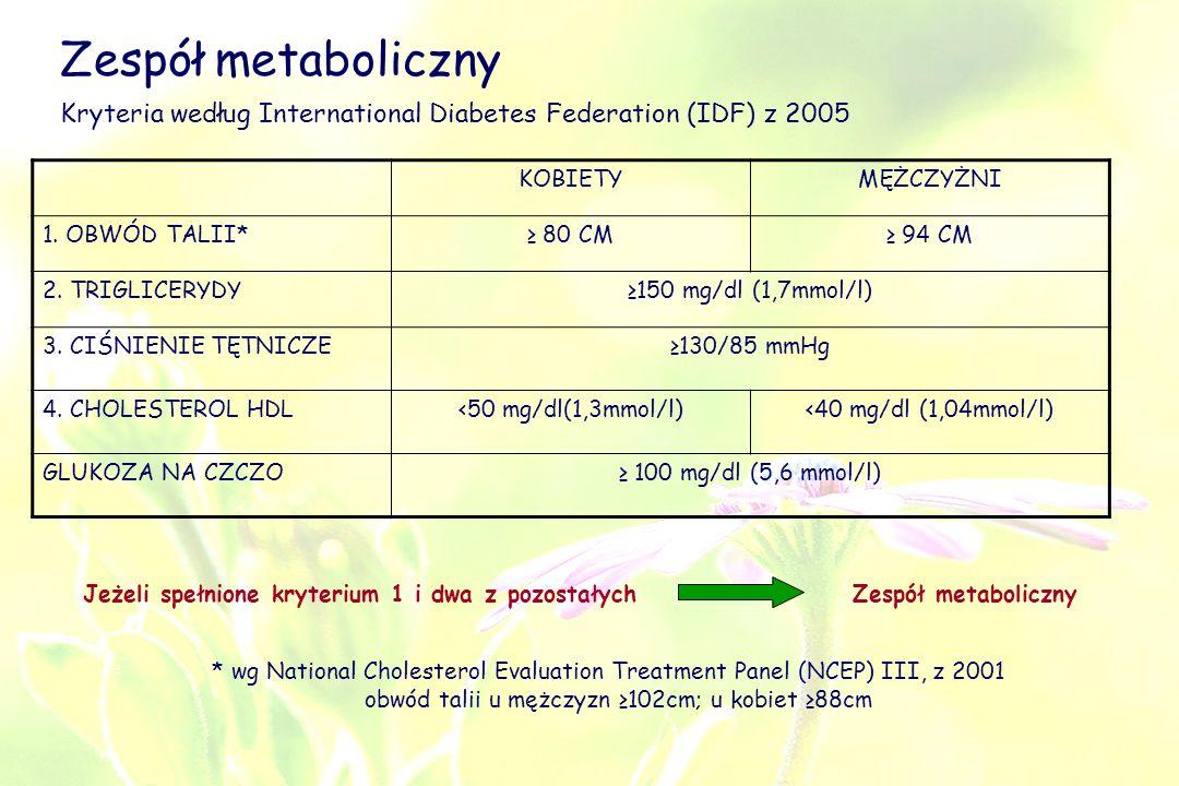 Jeżeli spełnione kryterium 1 i dwa z pozostałych Zespół metaboliczny
