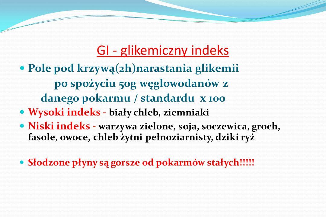GI - glikemiczny indeks