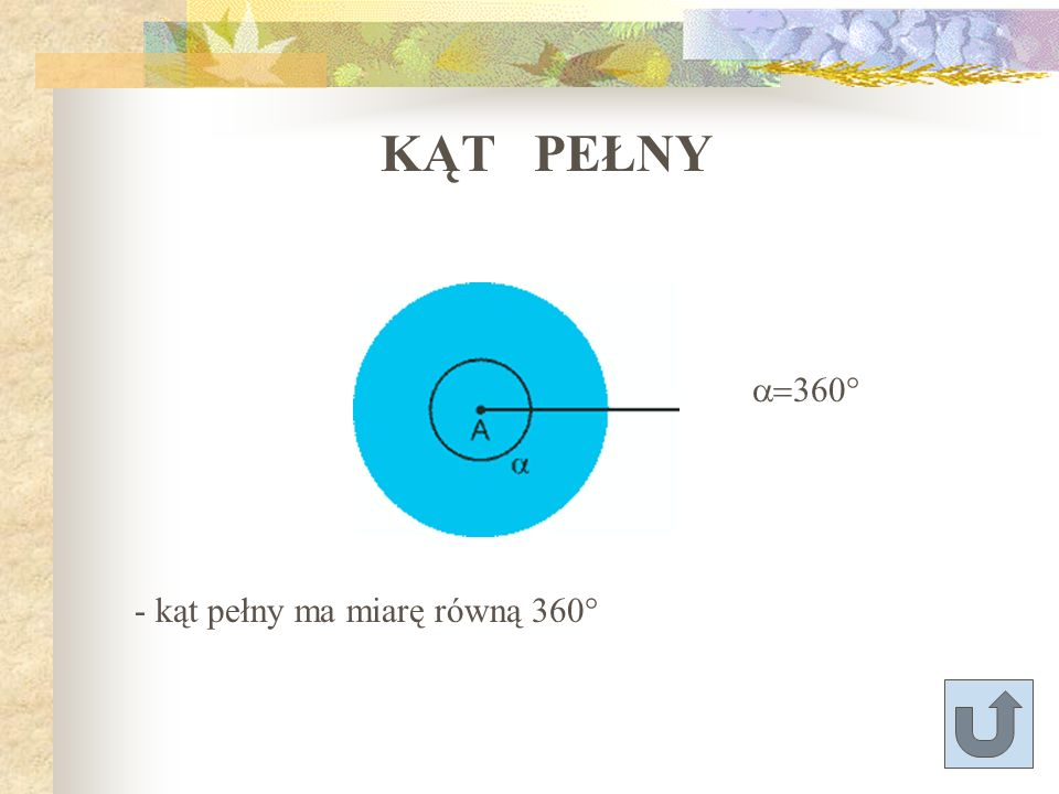 KĄT PEŁNY a=360° - kąt pełny ma miarę równą 360°