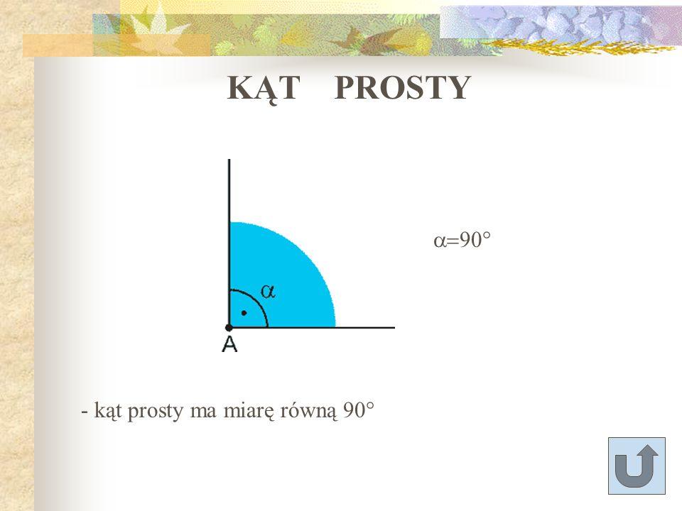 KĄT PROSTY a=90° - kąt prosty ma miarę równą 90°
