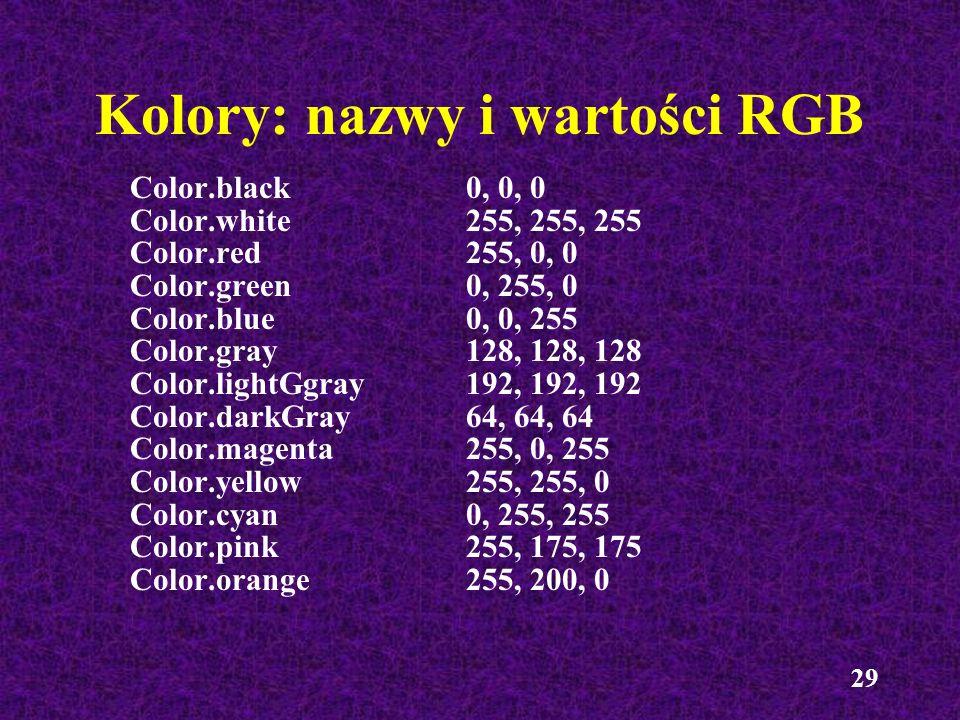 Kolory: nazwy i wartości RGB