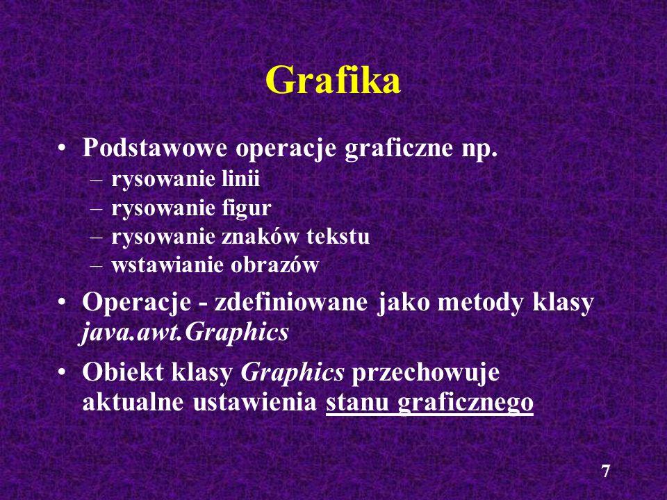 Grafika Podstawowe operacje graficzne np.
