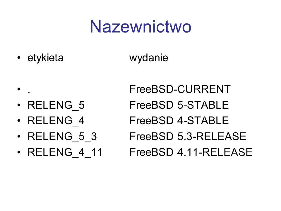 Nazewnictwo etykieta wydanie . FreeBSD-CURRENT