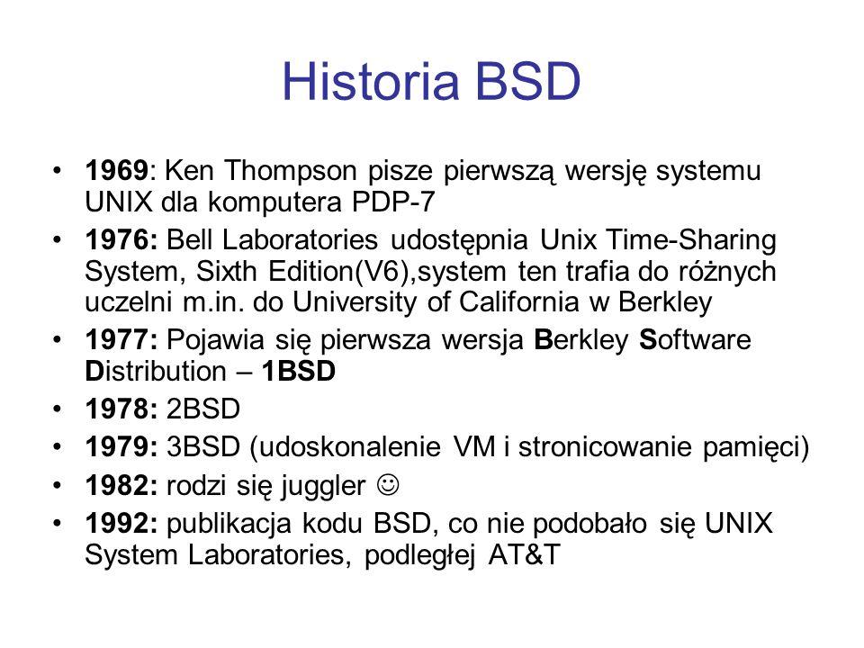Historia BSD 1969: Ken Thompson pisze pierwszą wersję systemu UNIX dla komputera PDP-7.